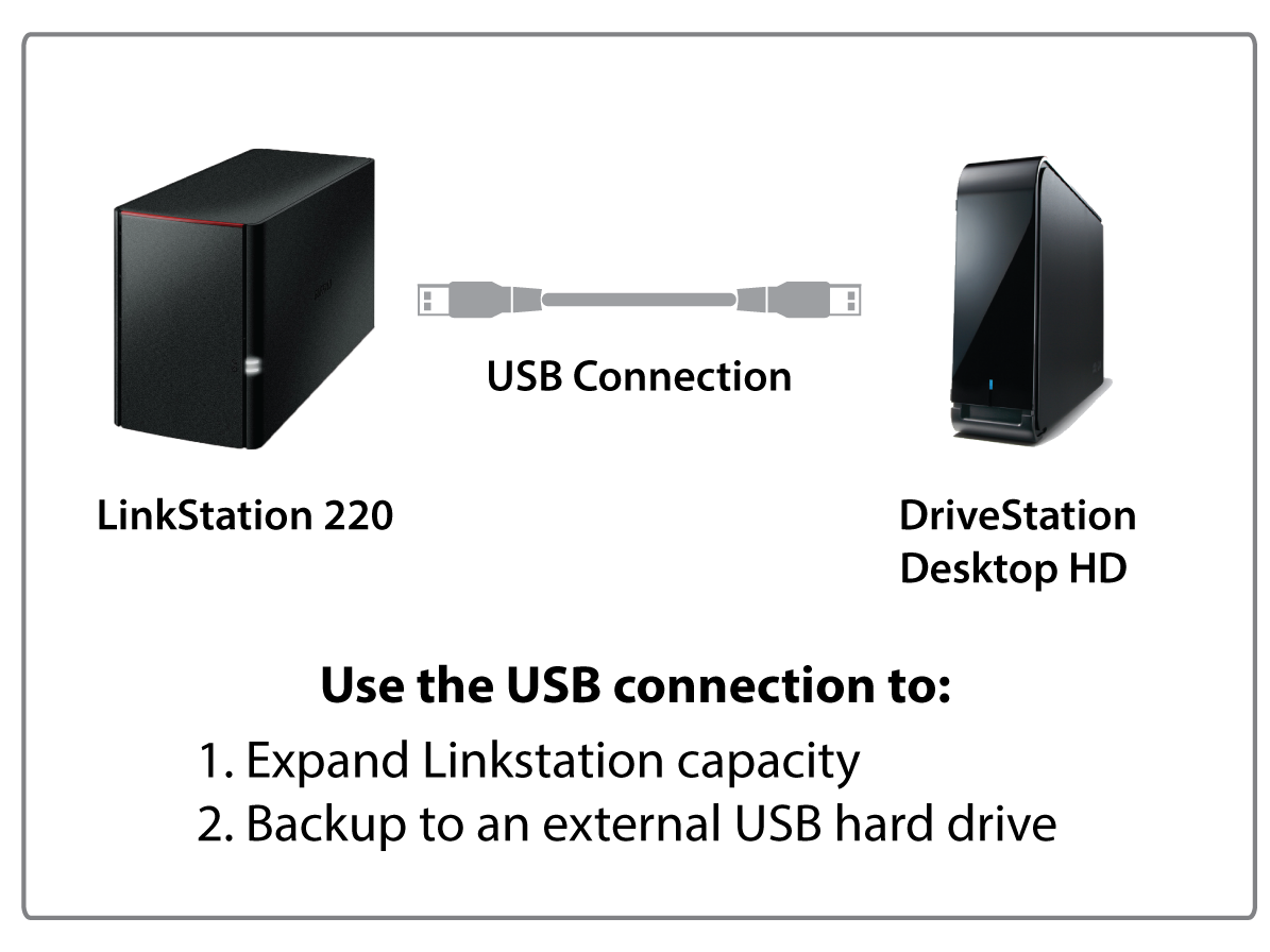 Linkstation 220 Personal Cloud Storage Ls220de Wiring Diagram For Chinese 110 Atv The 200 Comes Equipped With A Usb Port Allowing Users To Increase Capacity Or Backup Another Device An Extra Level Of Data