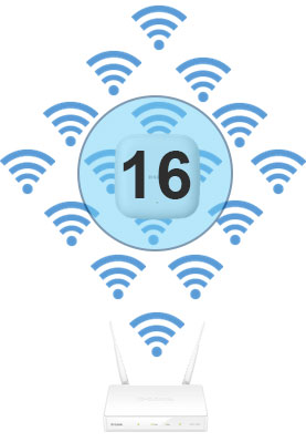 Broadcast 16 independent SSIDs simultaneously