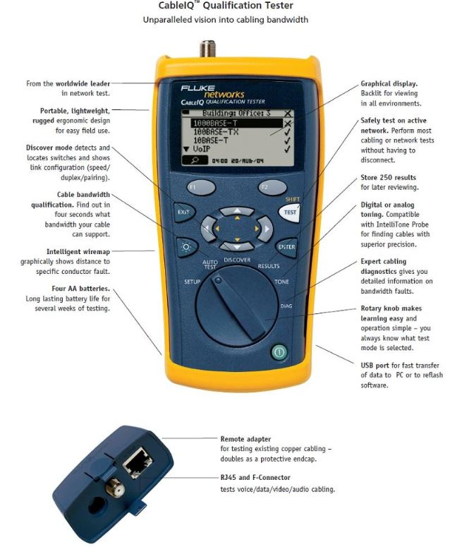 Fluke Networks Cableiq Qualification Tester By Office