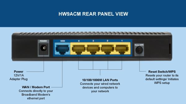hw9acm back ports