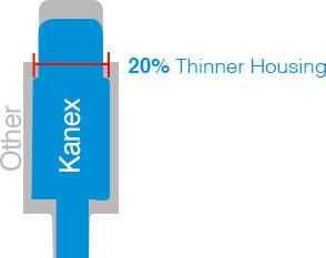 Kanex Ultra-Slim Connector 20% smaller