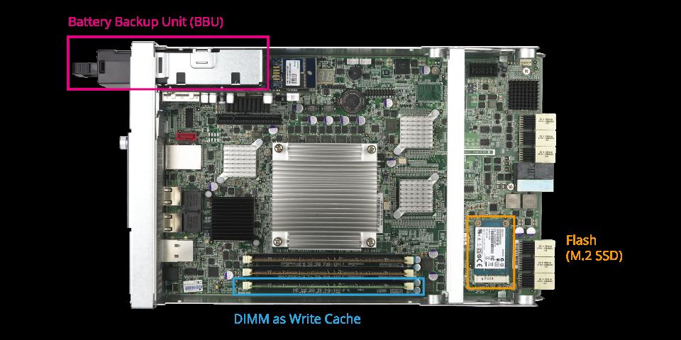 QNAP ES1640DC v2 - NAS server - 0 GB