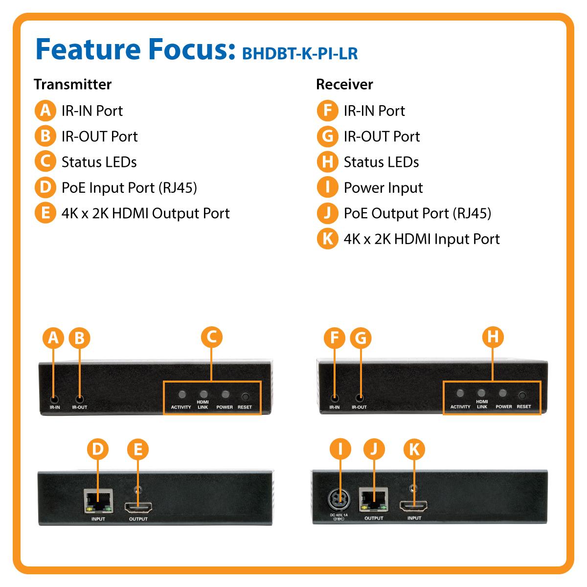 Tripp Lite Hdbaset Hdmi Over Cat5e 6 6a 4k X 2k Extender Kit Bhdbt Litetm Transmitter Power And Ir Control