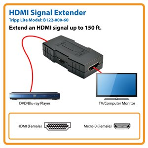 Extend 1080p High-Definition Video up to 150 ft.