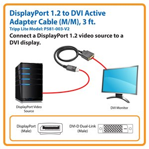 Send High-Quality Video Signals from a DisplayPort 1.2 Computer to a DVI Display