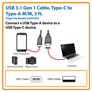 Connect a USB Type-A Device to a USB Type-C Device
