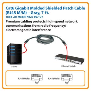 7 ft. Cat6 Gigabit Molded Shilded Patch Cable (RJ45 M/M, Gray)