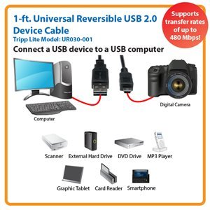 Universal Reversible USB Cable for Hi-Speed Devices