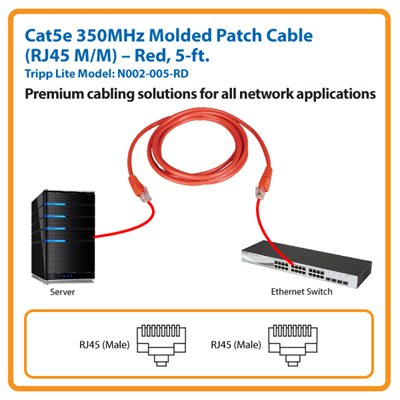 5-ft. Cat5e 350MHz Molded Patch Cable (Red)