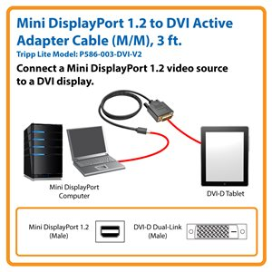 Send High-Quality Video Signals from a Mini DisplayPort 1.2 Computer to a DVI Display