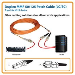 Duplex Multimode Fiber Channel LC/SC Patch Cable- 3 meters