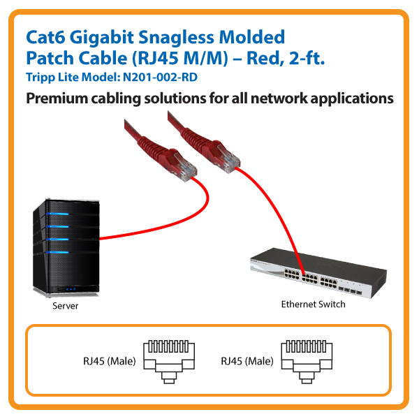 2-ft. Cat6 Gigabit Snagless Molded Patch Cable (Red)