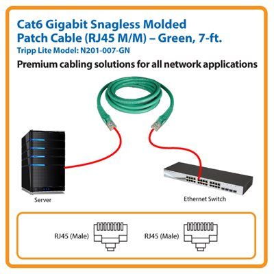 7-ft. Cat6 Gigabit Snagless Molded Patch Cable (Green)