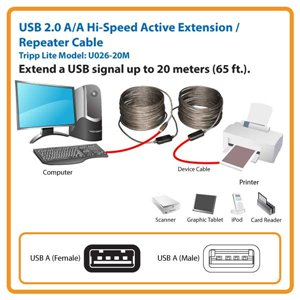 USB 2.0 A/A Repeater Cable with Booster Extends Signal Up to 20 Meters