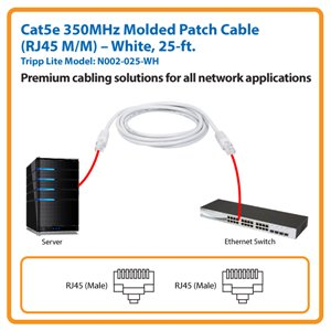 25-ft. Cat5e 350MHz Molded Patch Cable (White)