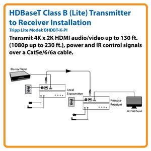 HDBaseT Class B 4K x 2K HDMI, Power and IR Control over Cat5e/6/6a Extender Kit (Transmitter and Receiver)