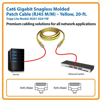 20-ft. Cat6 Gigabit Snagless Molded Patch Cable (Yellow)