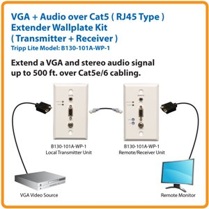 Extend Digital Video & Audio Up to 500 ft. From the Source
