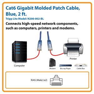 Tripp Lite 2ft Cat6 Gigabit Molded Patch Cable RJ45 M/M 550MHz 24 AWG Blue
