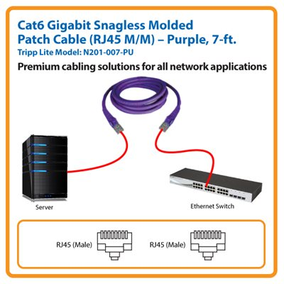 7-ft. Cat6 Gigabit Snagless Molded Patch Cable (Purple)