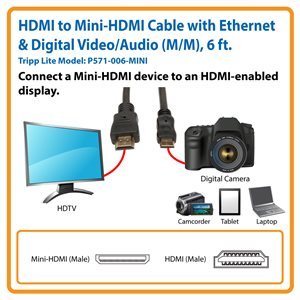 Connect a Mini-HDMI Video Source to Your HDMI Display
