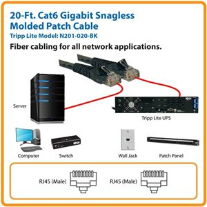High-Speed Data, Voice and Video Cat6 Patch Cables – 20ft, Black