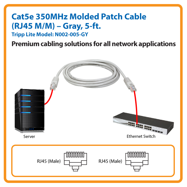 5-ft. Cat5e 350MHz Molded Patch Cable (Gray)