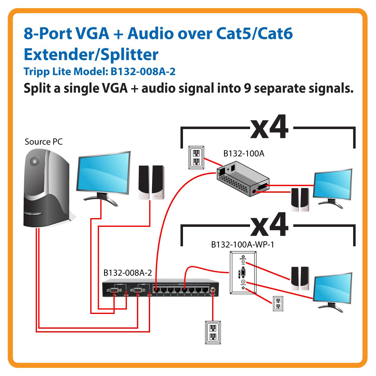 vga to cat6 wiring diagram vga to cat6 wiring diagram | wiring library vga to composite wiring diagram