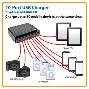 Tablet and Smartphone USB Charging Hub Charges Up to 10 Devices
