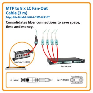3 m (9.8 ft.) Fan-Out Cable Consolidates Fiber Connections to Save Space, Time and Money