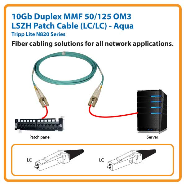 10Gb Duplex MMF 50/125 OM3 LSZH 50 ft. Fiber Patch Cable with LC/LC Connectors
