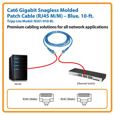 10-ft. Cat6 Gigabit Snagless Molded Patch Cable (Blue)
