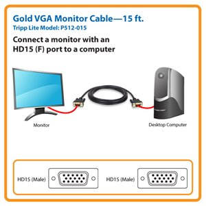 Connect Your Computer to a VGA Monitor 15-ft. Away