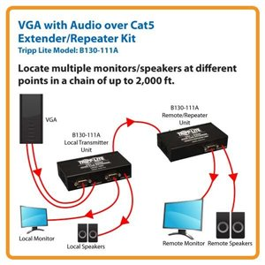 Locate Multiple Speakers at Different Points in a Chain of Up to 2,000 ft..