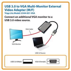 Connect an Extra VGA Display Using a Computer's USB 3.0 Port
