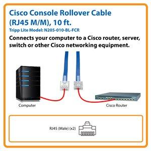 Cisco Console Rollover Cable (RJ45 M/M), 10 ft.