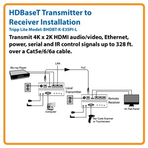 HDBaseT 4K x 2K HDMI, Ethernet, Power, Serial and IR Control over Cat5e/6/6a Extender Kit (Transmitter and Receiver)