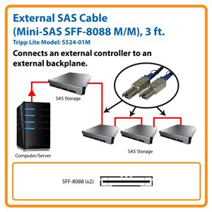 External SAS Cable (InfiniBand SFF-8088 M/M), 3 ft.
