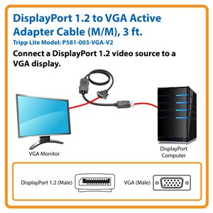 Send High-Quality Video Signal from a DisplayPort 1.2 Computer to a VGA Display