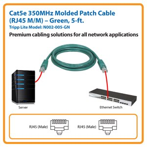 5-ft. Cat5e 350MHz Molded Patch Cable (Green)