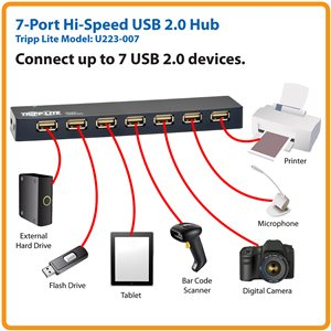 Connect up to 7 USB Devices to a Single USB Port on Your Computer