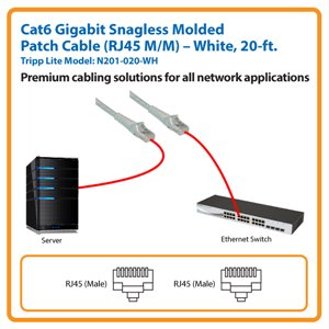 20-ft. Cat6 Gigabit Snagless Molded Patch Cable (White)