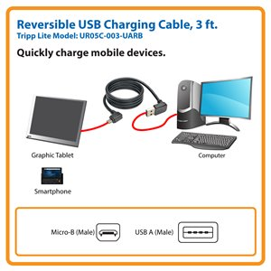 Charge Your Micro-USB Mobile Devices (Up/Down-Angle Reversible A to Right-Angle 5-Pin Micro-B, M/M)
