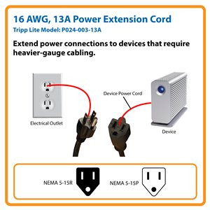 16 AWG, 13A Power Cord Extends Your Existing Power Connection by 3 ft.