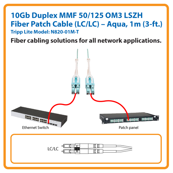 10Gb Duplex Multimode Fiber Channel LC/LC Patch Cable- 1 Meter