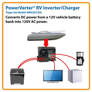 Heavy-Duty DC-to-AC Power for Recreational Vehicles