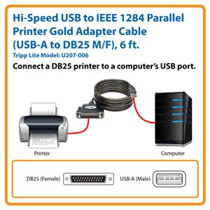 Hi-Speed USB to IEEE 1284 Parallel Printer Gold Adapter Cable (USB-A to DB25 M/F)