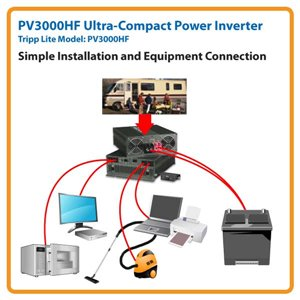 Ideal Portable Power Solution for Wide Range of Equipment