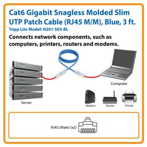 Cat6 Gigabit Snagless Molded Slim UTP Patch Cable (RJ45 M/M), Blue, 3 ft.