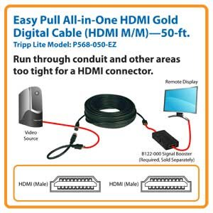 50 ft. Easy Pull Gold Digital Video HDMI cable with One Detachable HDMI Connector
